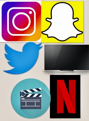 Social Media, Movies, and Television Affect Human Behavior