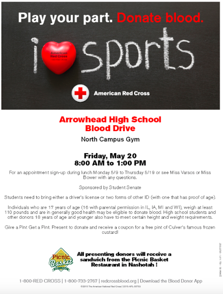 Blood Donation Weight Requirement High School – Berry Blog