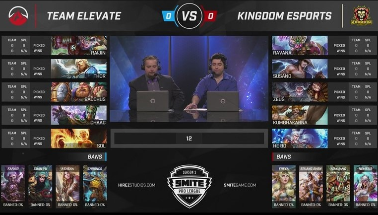 Picks and bans of the Kingdom Elevate game earlier in the month.