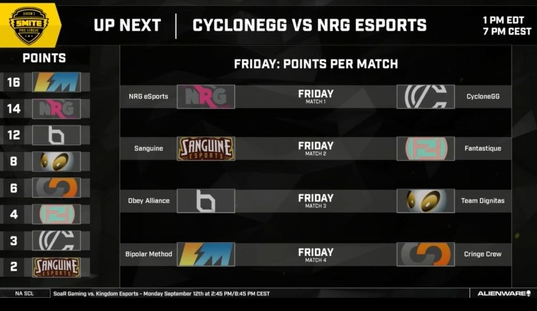 The final day of the Smite Fall Split.